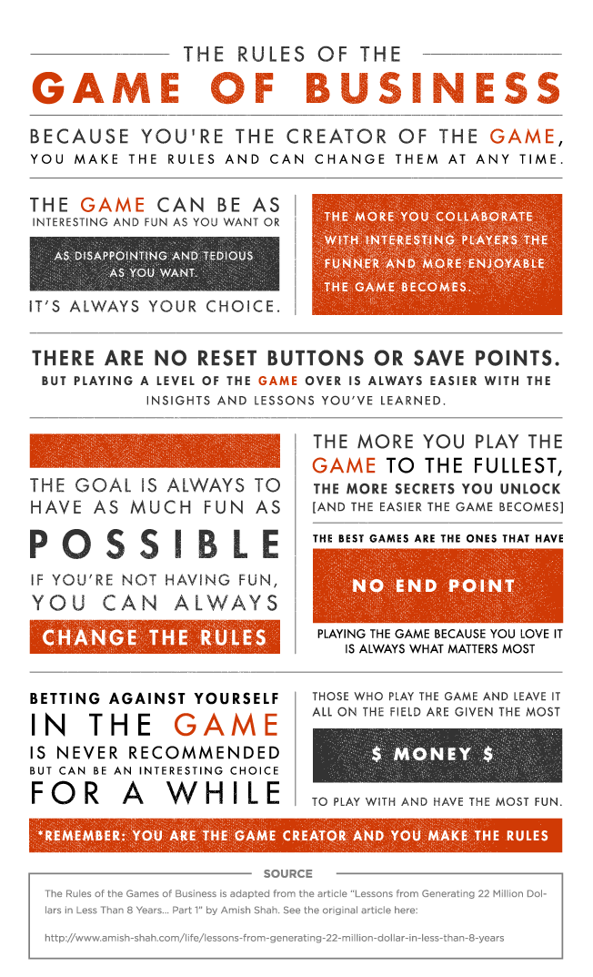 The Rules of the Game of Business