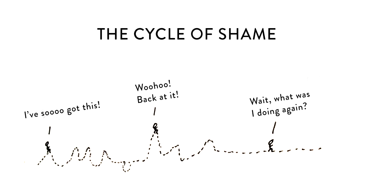 cycle-of-shame-illustration