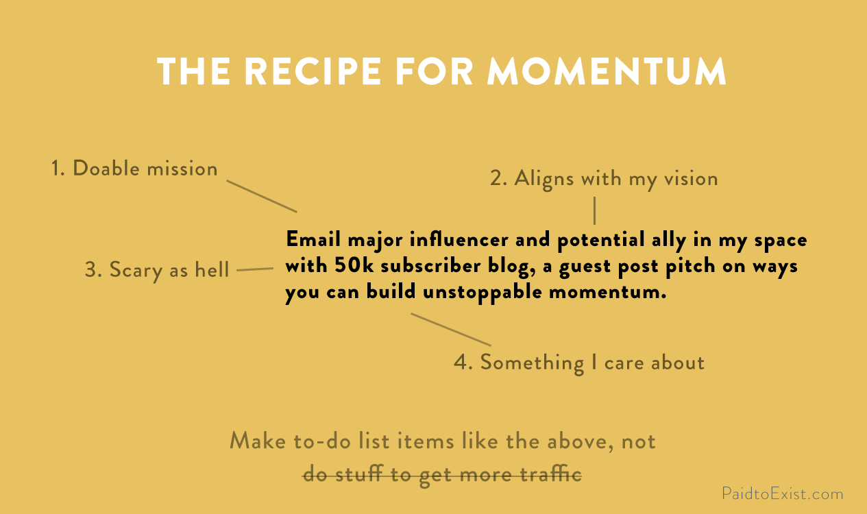 recipe-for-momentum